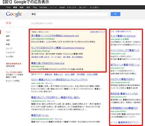 【図1】Googleでの広告表示