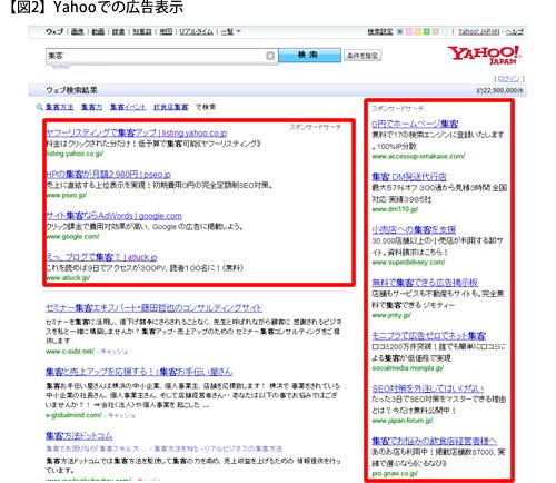 【図2】Yahoo!での広告表示